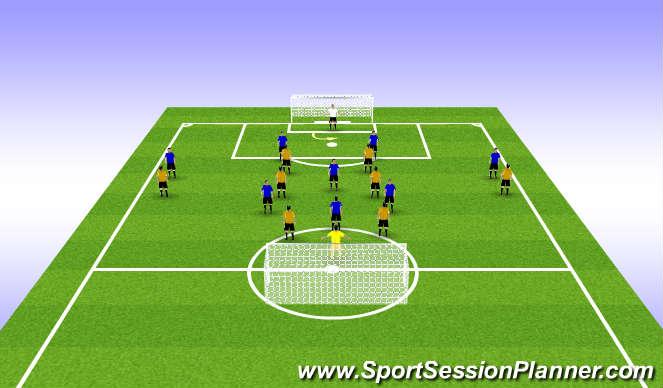 Football/Soccer Session Plan Drill (Colour): 9v9 to goal