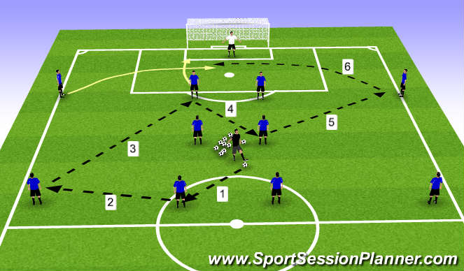 Football/Soccer Session Plan Drill (Colour): Pattern Play 1