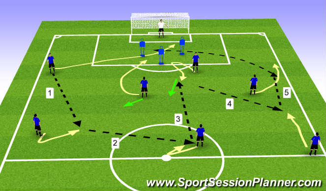Football/Soccer Session Plan Drill (Colour): Pattern Play 2