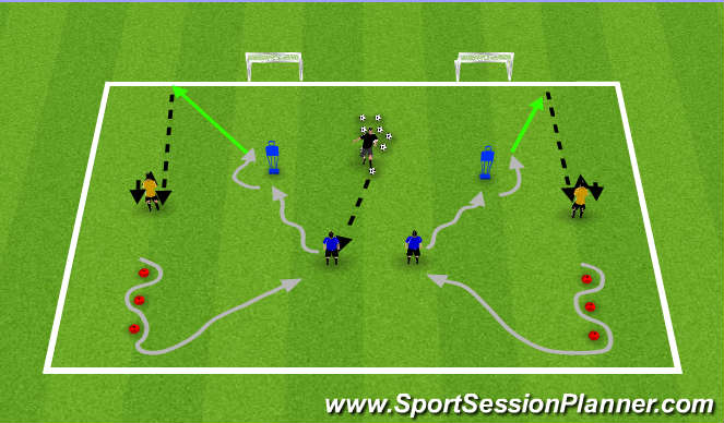 Football/Soccer Session Plan Drill (Colour): Technical First Touch