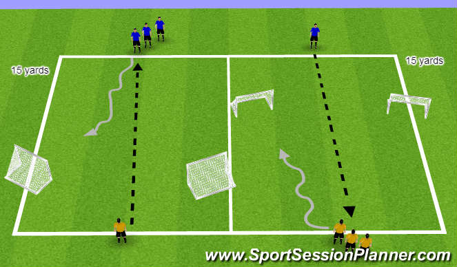 Football/Soccer Session Plan Drill (Colour): 1v1 First touch training