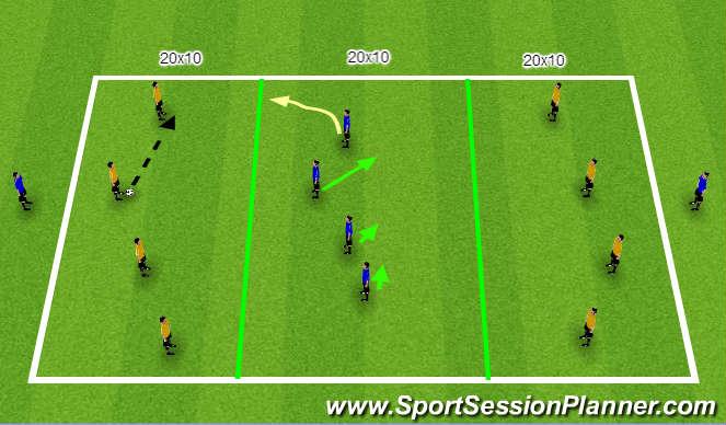 Football/Soccer Session Plan Drill (Colour): Zonal Defending 8v4+2