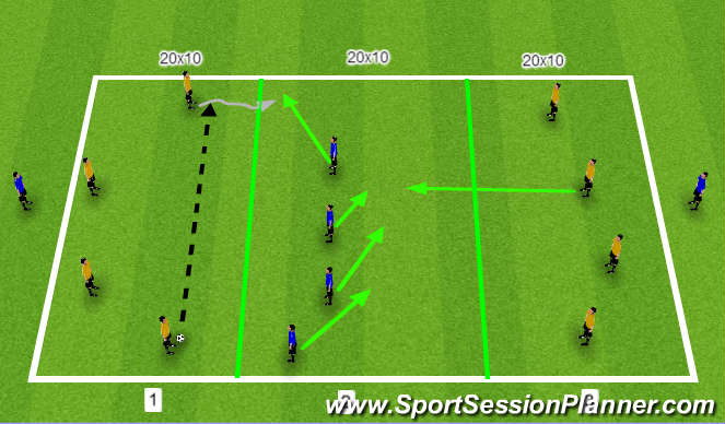 Football/Soccer Session Plan Drill (Colour): Zonal Defending 8v4+2 (part 2)