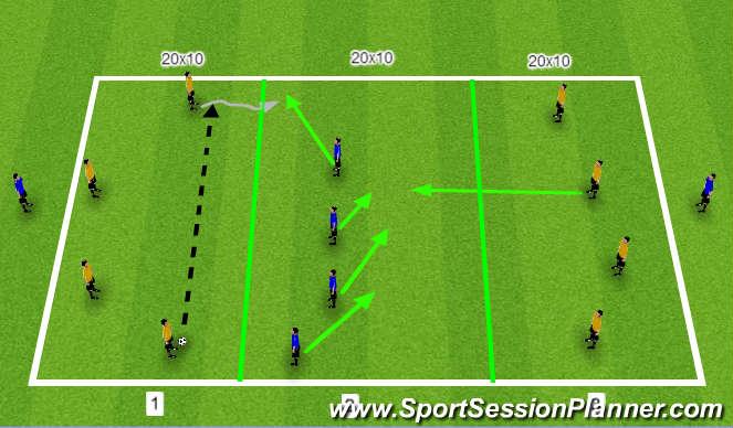Football/Soccer Session Plan Drill (Colour): Zonal Defending 8v4+2 (part 2)
