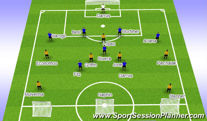Football/Soccer Session Plan Drill (Colour): 8v8 Goal Counter Goal