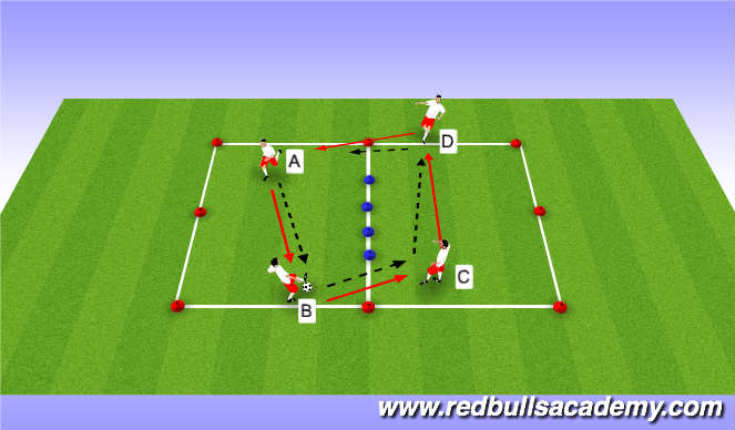 Football/Soccer Session Plan Drill (Colour): Semi-opposed 1 touch.