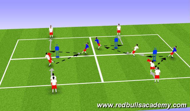 Football/Soccer Session Plan Drill (Colour): Aðalhluti 1.
