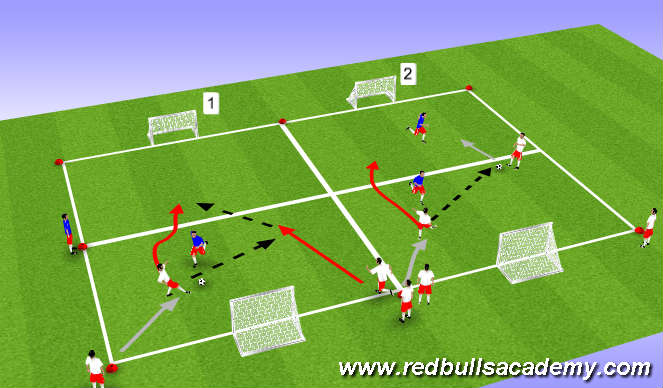 Football/Soccer Session Plan Drill (Colour): Aðalhluti 2.