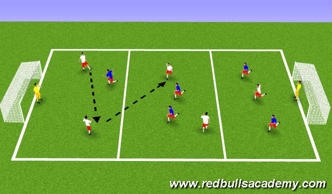 Football/Soccer Session Plan Drill (Colour): Skilyrt spil.