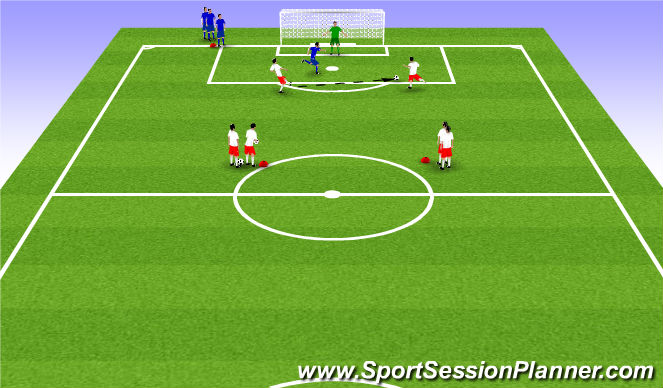 Football/Soccer Session Plan Drill (Colour): 2 á 1 skotæfing.
