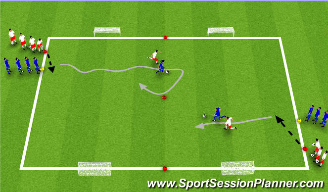 Football/Soccer Session Plan Drill (Colour): 1 á 1 á tvö lítil mörk.