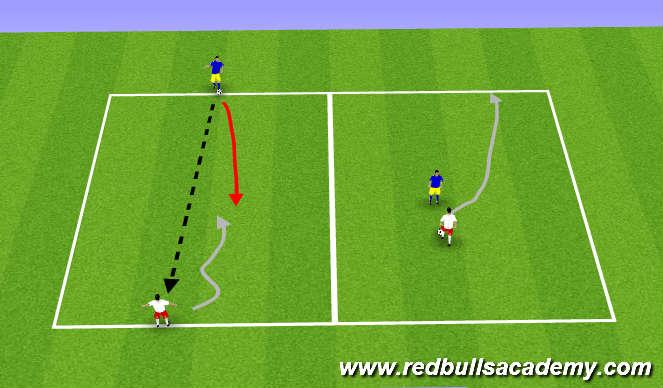 Football/Soccer Session Plan Drill (Colour): 1v1 dribble over line