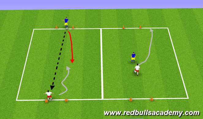 Football/Soccer Session Plan Drill (Colour): 1v1 dribble through goals