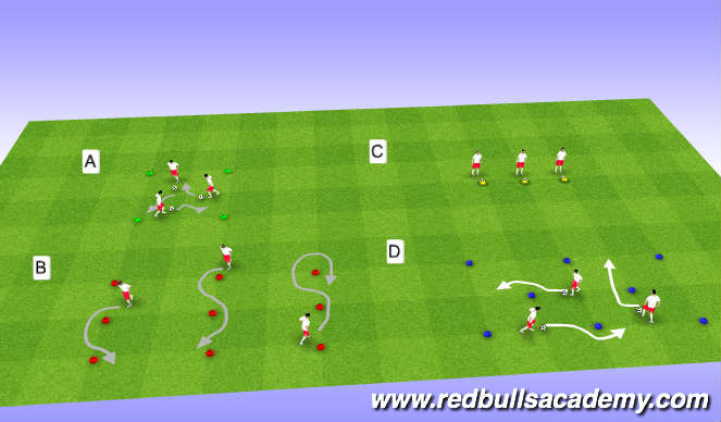 Football/Soccer Session Plan Drill (Colour): 4 Station Technical Circuit