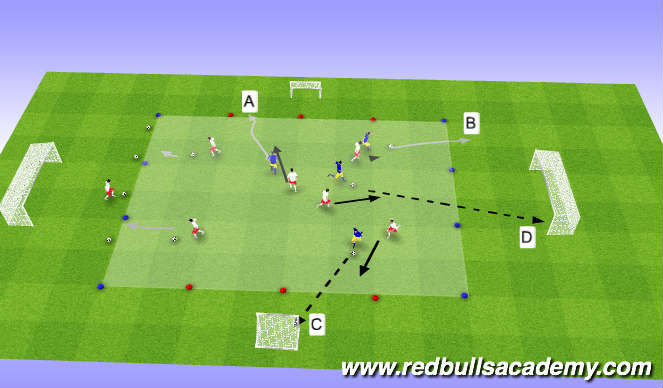 Football/Soccer Session Plan Drill (Colour): Transition to make quick decision