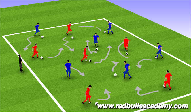 Football/Soccer: Technical - Dribbling - U10G, U12G, U14G ...