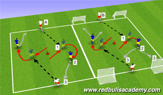 Football/Soccer Session Plan Drill (Colour): Main Theme: Part II
