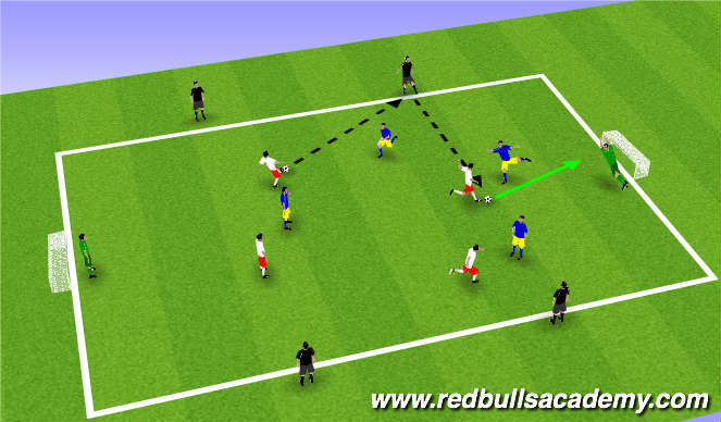 Football/Soccer Session Plan Drill (Colour): Condition Game II