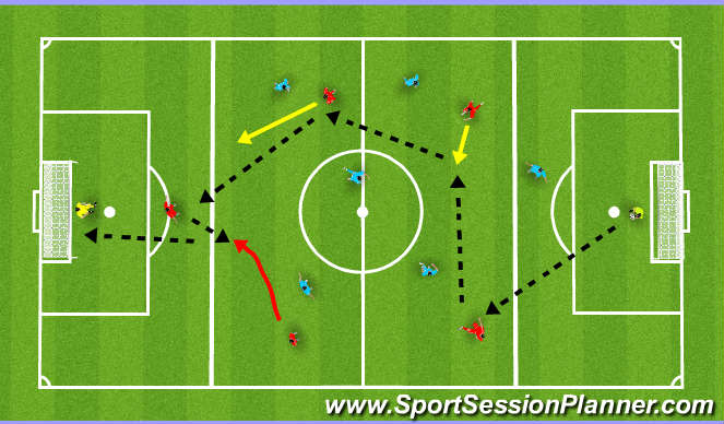 Football/Soccer Session Plan Drill (Colour): Tactical Small Sided Game