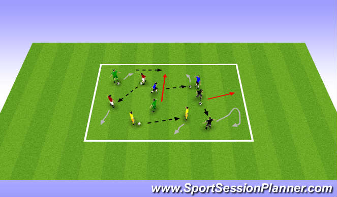 Football/Soccer Session Plan Drill (Colour): Technique - Semi- isolated