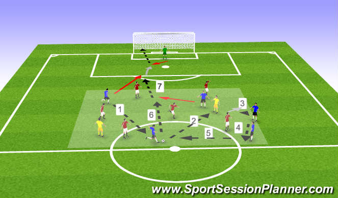 Football/Soccer Session Plan Drill (Colour): Possess to Breakthrough