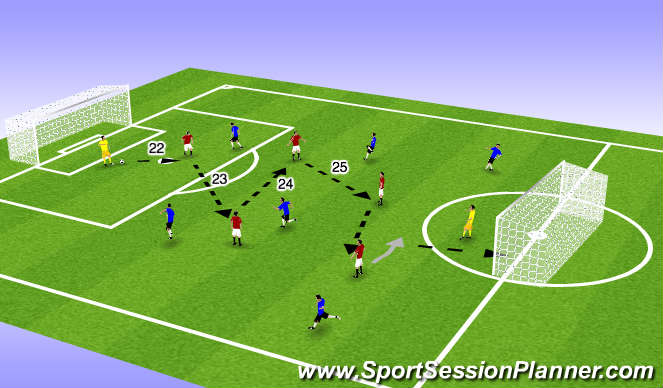 Football/Soccer Session Plan Drill (Colour): 100 passes