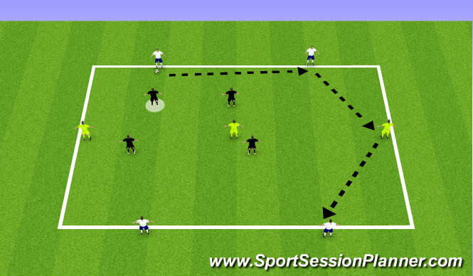 Football/Soccer Session Plan Drill (Colour): 4v4 +3