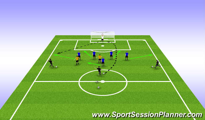 Football/Soccer Session Plan Drill (Colour): Out of the Back 3: 5v2
