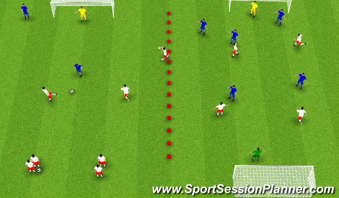 Football/Soccer Session Plan Drill (Colour): Meginhluti.