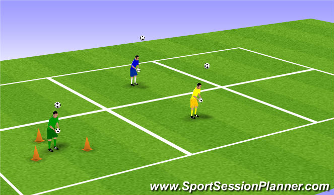 Football/Soccer Session Plan Drill (Colour): Controlling ball out of air with laces