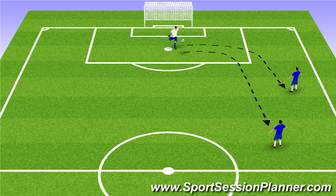 Football/Soccer Session Plan Drill (Colour): Playing out the back recing in air