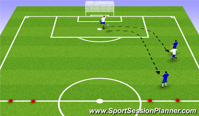 Football/Soccer Session Plan Drill (Colour): Playing out the back recing in air Opposed