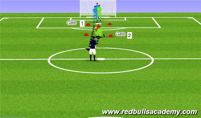 Football/Soccer Session Plan Drill (Colour): Main Theme (MT)