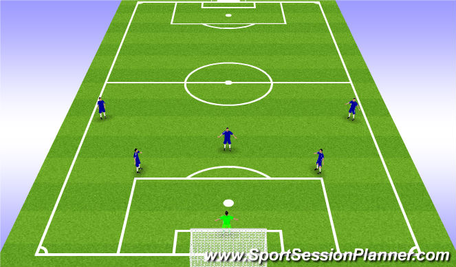 Football/Soccer Session Plan Drill (Colour): POFTB Overview
