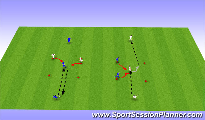 Football/Soccer Session Plan Drill (Colour): Tech - Turn vs drop