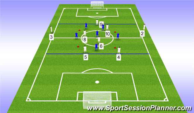 Football/Soccer Session Plan Drill (Colour): 6v3->8v6