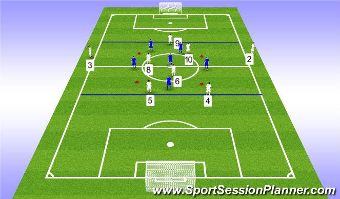 Football/Soccer Session Plan Drill (Colour): 6v3->8v6