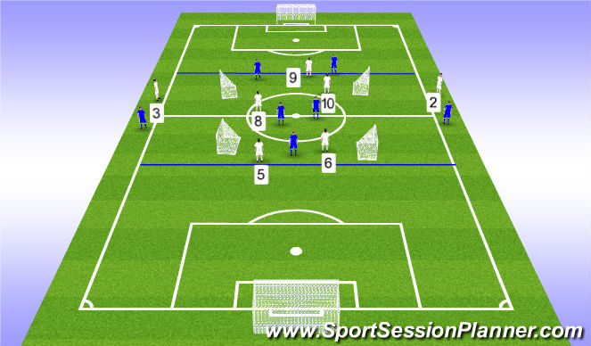 Football/Soccer Session Plan Drill (Colour): SSG in MF