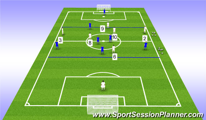 Football/Soccer Session Plan Drill (Colour): 7v7 to big goals