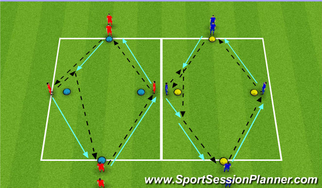 Football/Soccer Session Plan Drill (Colour): Technical - Passing - Unopposed - Diamond Drill