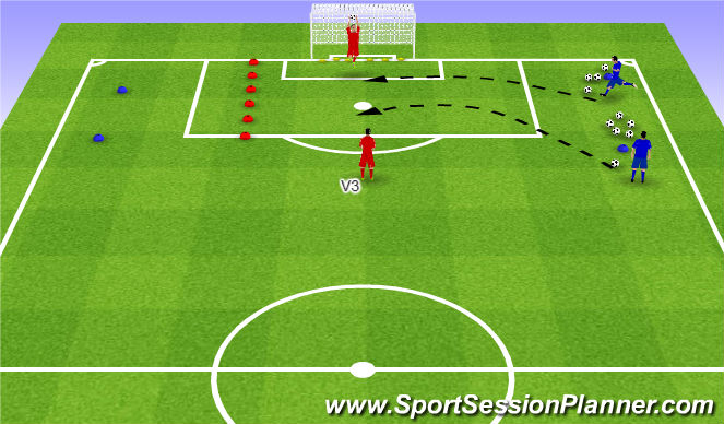 Football/Soccer Session Plan Drill (Colour): Skill Acquisition