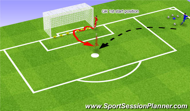 Football/Soccer Session Plan Drill (Colour): Close up of goals