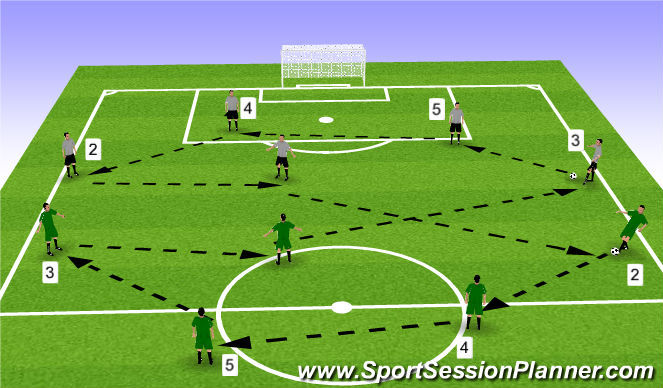 Football/Soccer Session Plan Drill (Colour): Building from the Back