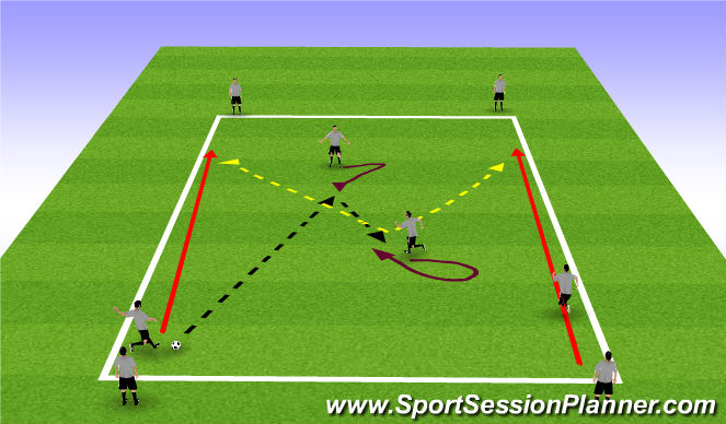 Football/Soccer Session Plan Drill (Colour): Up - Back - Through