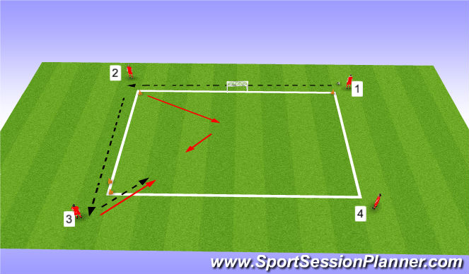 Football/Soccer Session Plan Drill (Colour): Opposed Technical