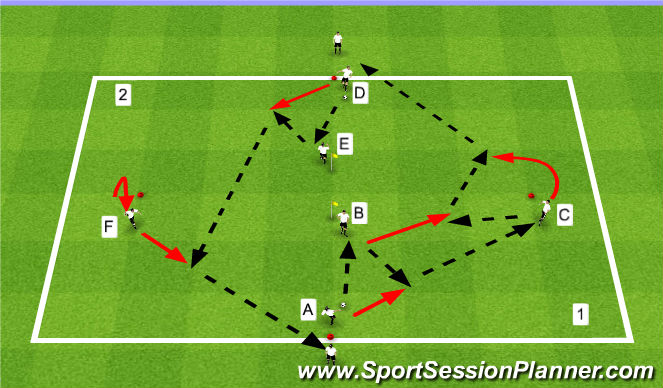 Football/Soccer Session Plan Drill (Colour): One Two's