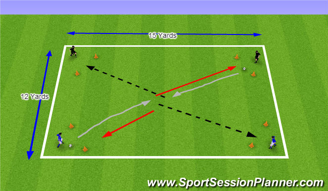 Football/Soccer Session Plan Drill (Colour): Pass ball on the run toward Left or Right