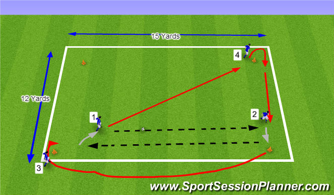 Football/Soccer Session Plan Drill (Colour): Reception on the Run