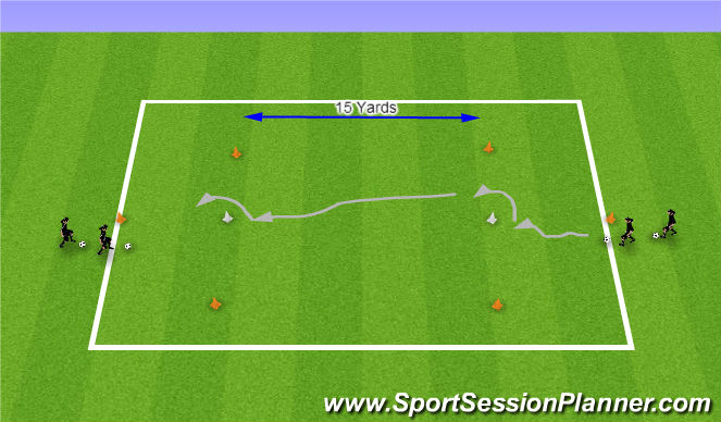 Football/Soccer Session Plan Drill (Colour): Beating the Defender
