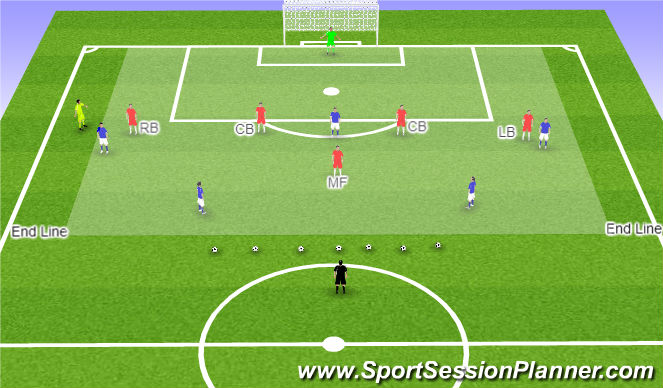 Football/Soccer Session Plan Drill (Colour): Attack v Defence